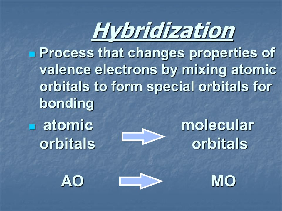 Hybridization Process that changes properties of valence electrons by mixing atomic orbitals to form special orbitals for bonding.
