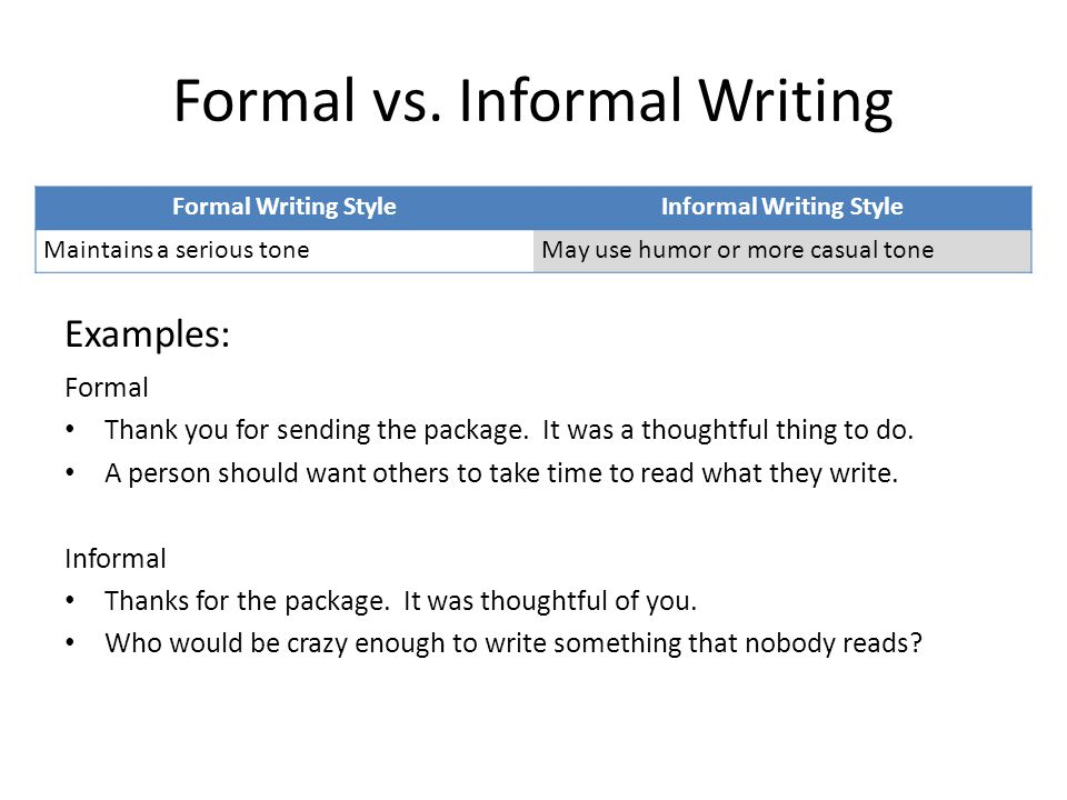 how your tone and writing style Using these expressions in analytical and persuasive essays can make the writing wordy, can make the writer seem less confident of his or her ideas, and can give the essay an informal tone use of first-person pronouns is unnecessary in the kinds of essays you are writing for the course.
