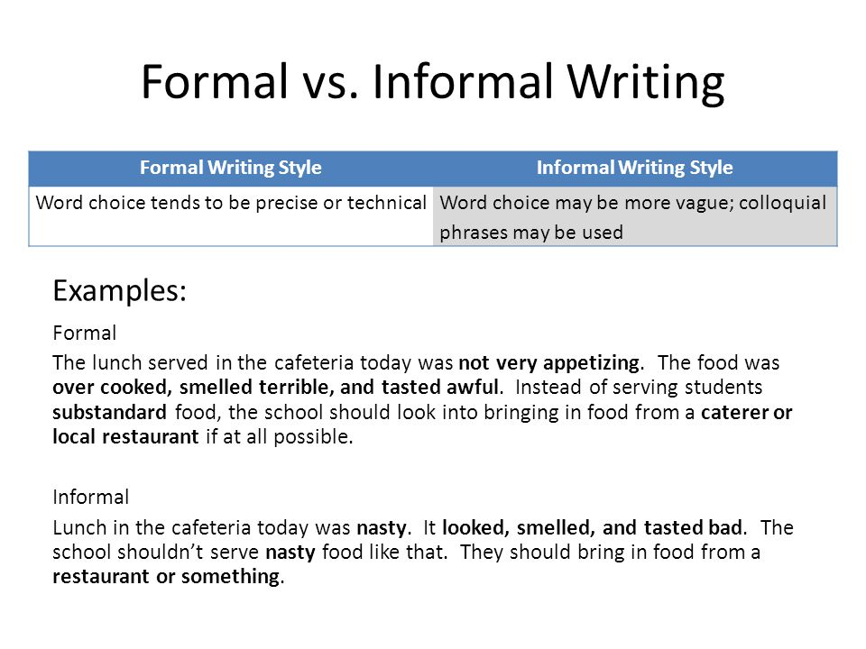 Informal letters: introduction, letter format with questions and.