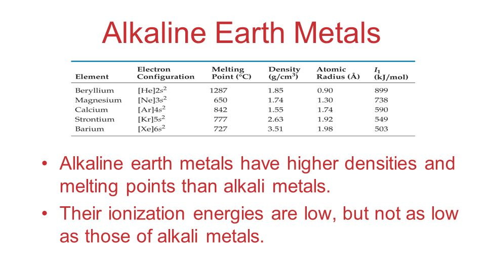 Alkaline Earth Metals Alkaline earth metals have higher densities and melting points than alkali metals.