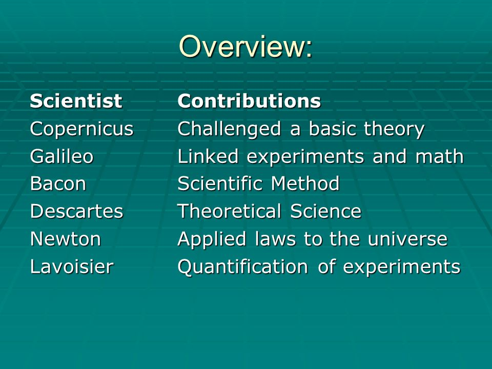 Overview: Scientist Contributions Copernicus Challenged a basic theory