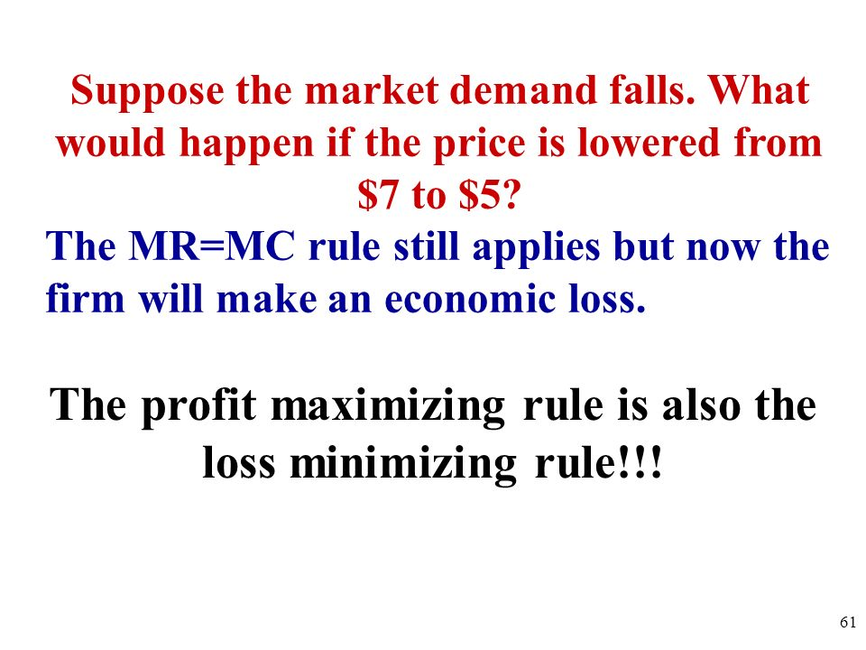 The profit maximizing rule is also the loss minimizing rule!!!