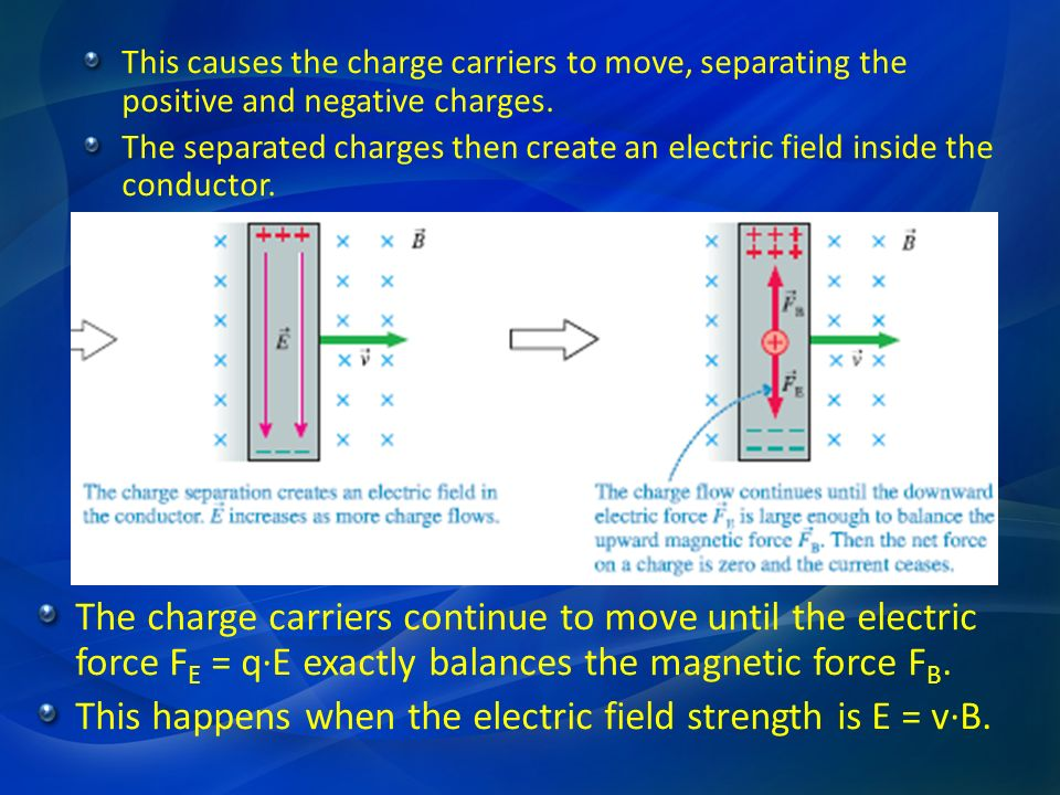 This happens when the electric field strength is E = v·B.