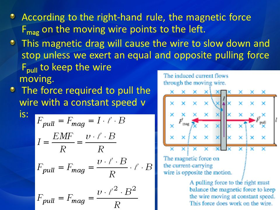 According to the right-hand rule, the magnetic force Fmag on the moving wire points to the left.