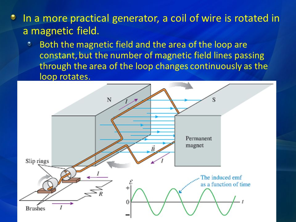 In a more practical generator, a coil of wire is rotated in a magnetic field.