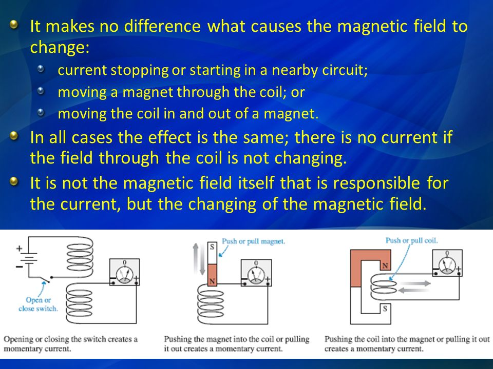 It makes no difference what causes the magnetic field to change:
