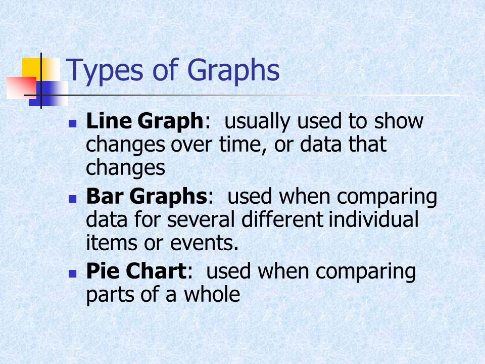 Types of Graphs Line Graph: usually used to show changes over time, or data that changes.