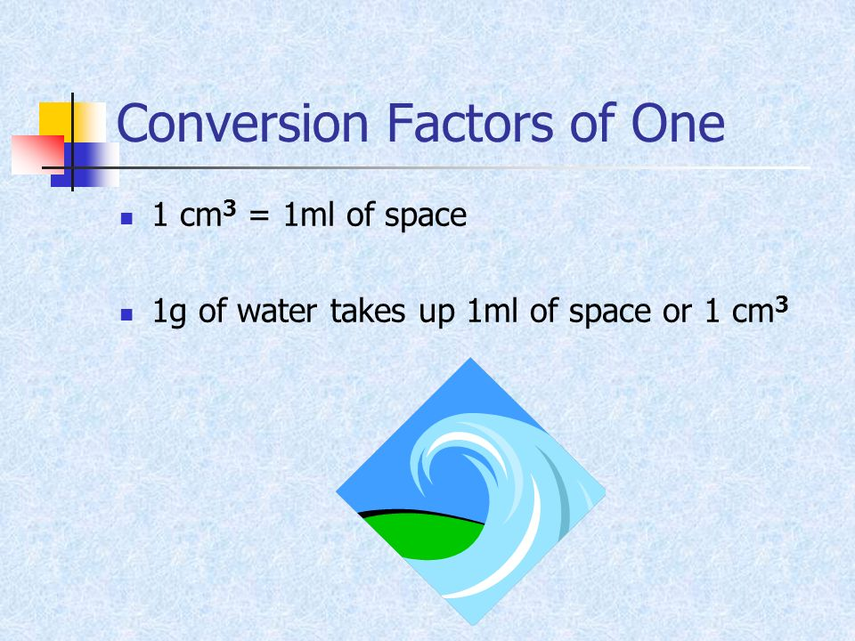 Conversion Factors of One