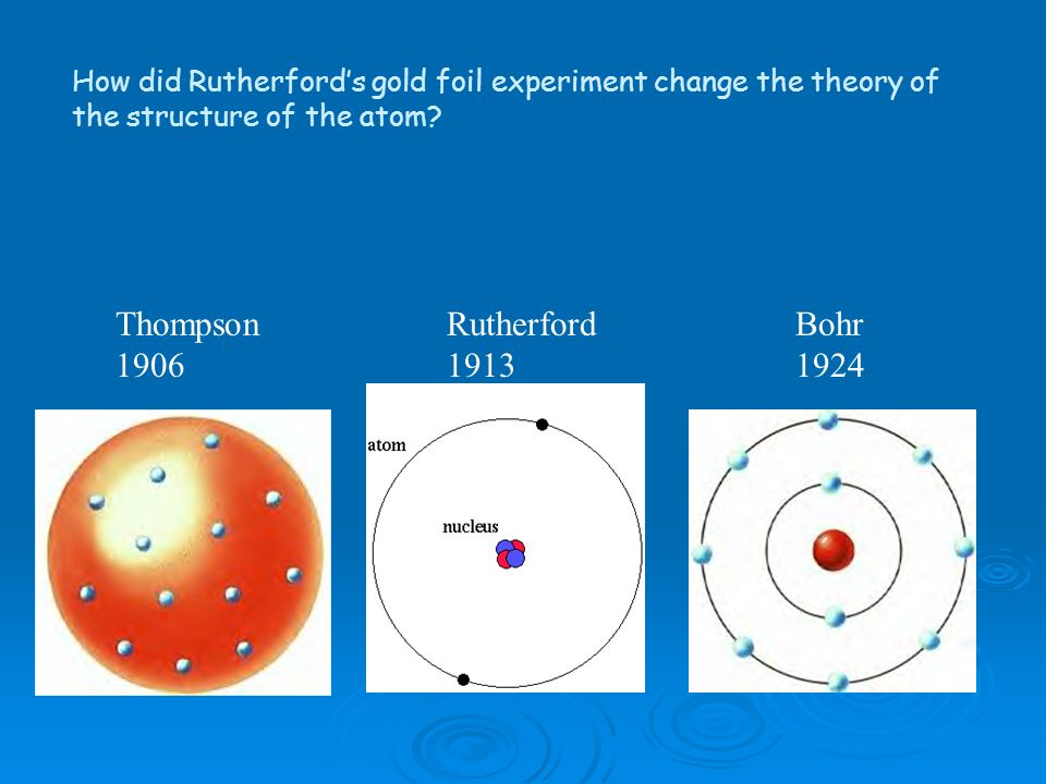 Thompson 1906 Rutherford 1913 Bohr 1924