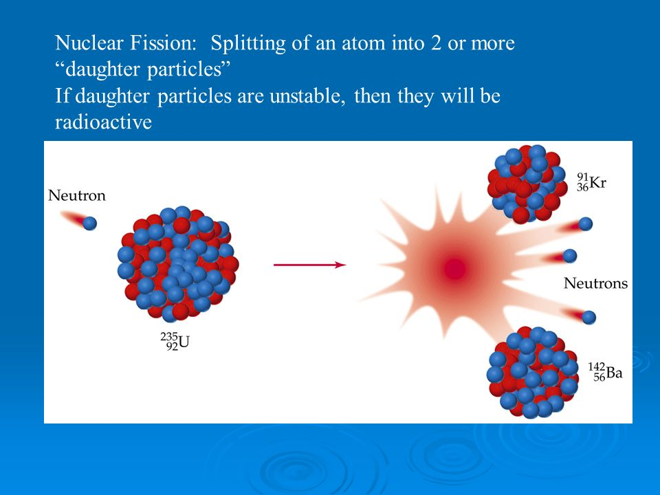 Nuclear Fission: Splitting of an atom into 2 or more daughter particles