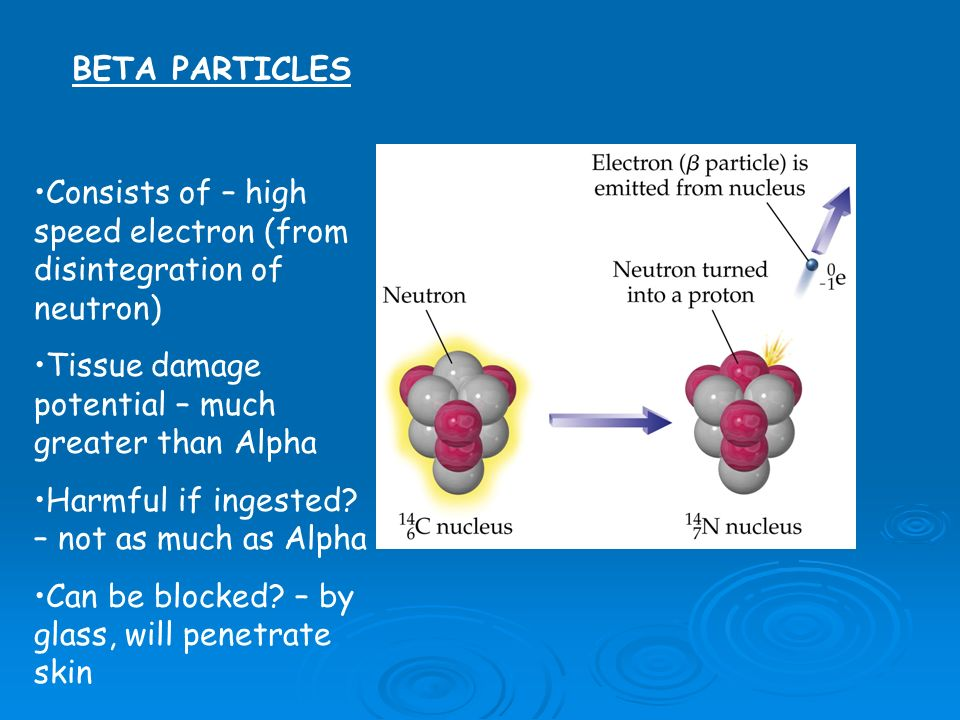 BETA PARTICLES Consists of – high speed electron (from disintegration of neutron) Tissue damage potential – much greater than Alpha.