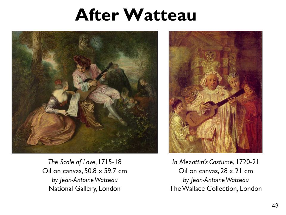 After Watteau The Scale of Love, Oil on canvas, 50.8 x 59.7 cm