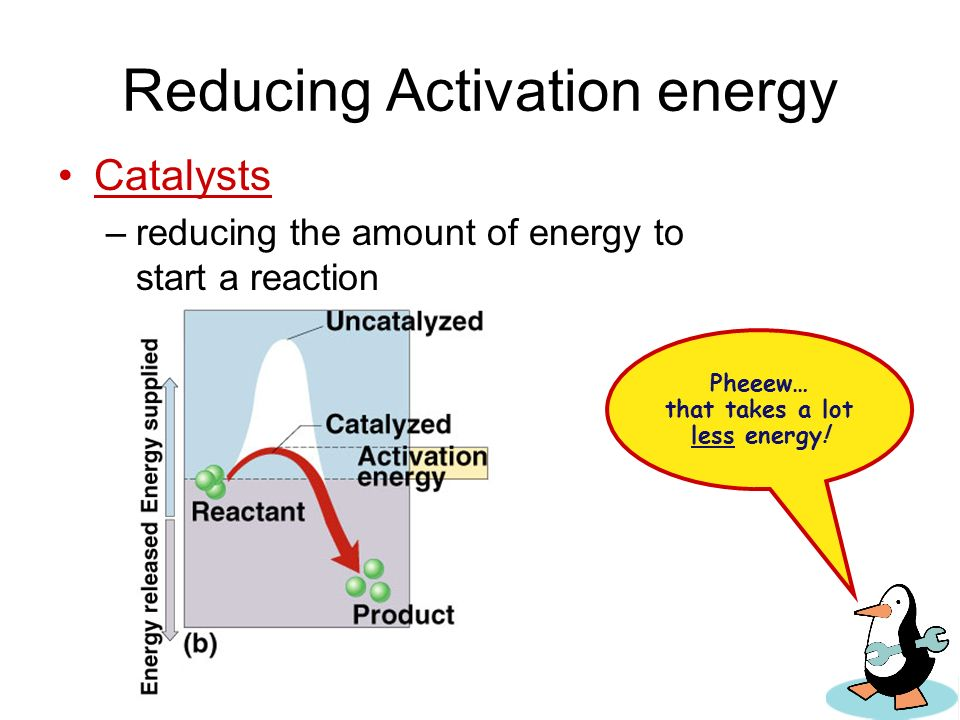 Reducing Activation energy