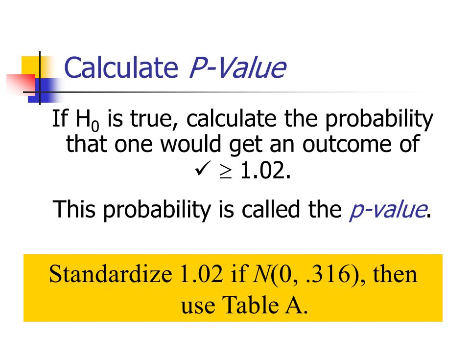 Calculate P-Value Standardize 1.02 if N(0, .316), then use Table A.