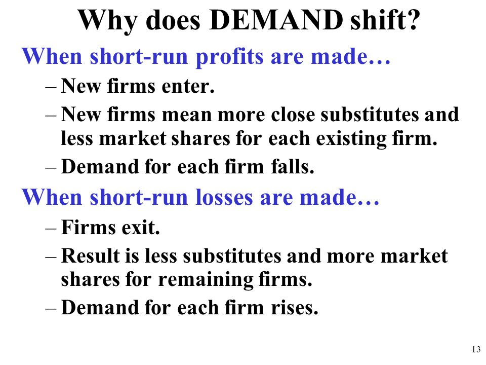 Why does DEMAND shift When short-run profits are made…