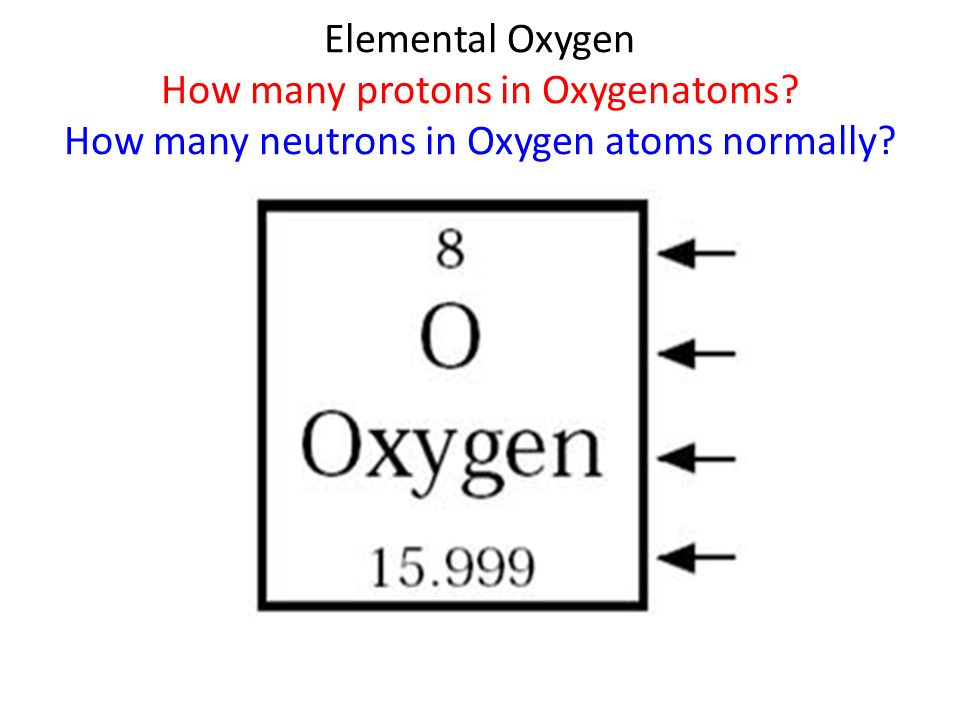 Elemental Oxygen How many protons in Oxygenatoms