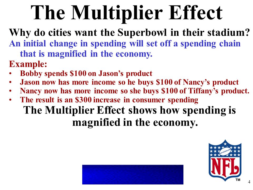 The Multiplier Effect Why do cities want the Superbowl in their stadium