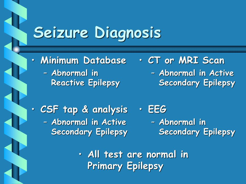 Seizure Diagnosis Minimum Database CSF tap & analysis CT or MRI Scan