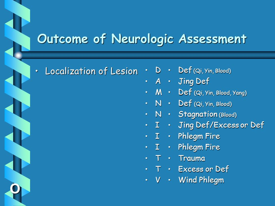 Outcome of Neurologic Assessment