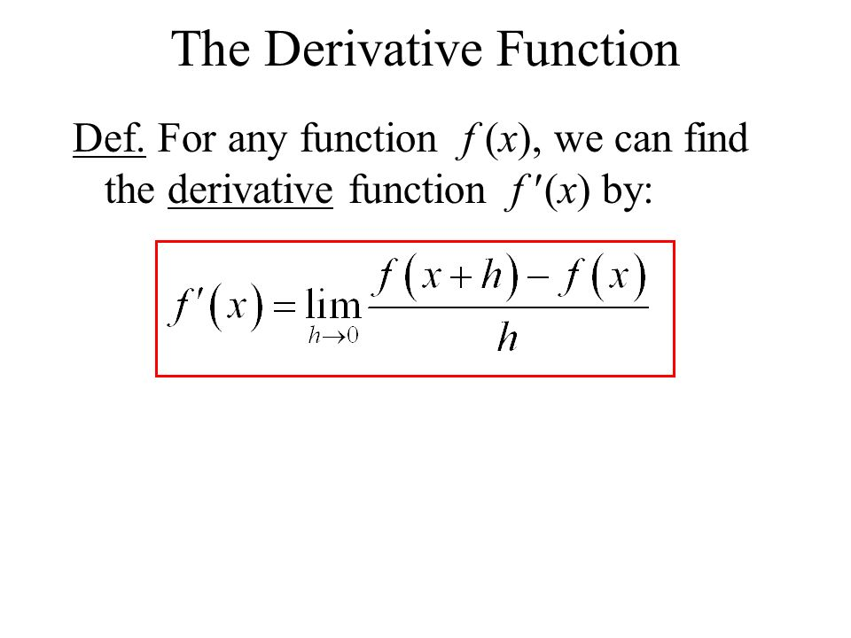 The Derivative Function