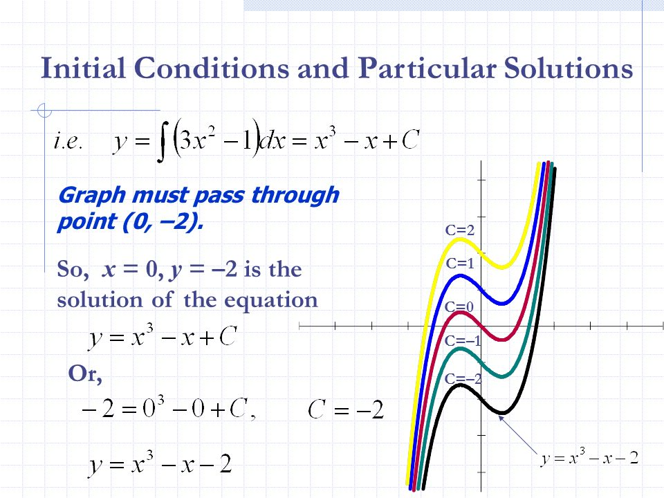 Initial Conditions and Particular Solutions