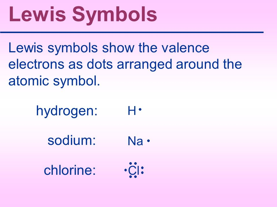 Lewis Symbols Lewis symbols show the valence electrons as dots arranged around the atomic symbol.
