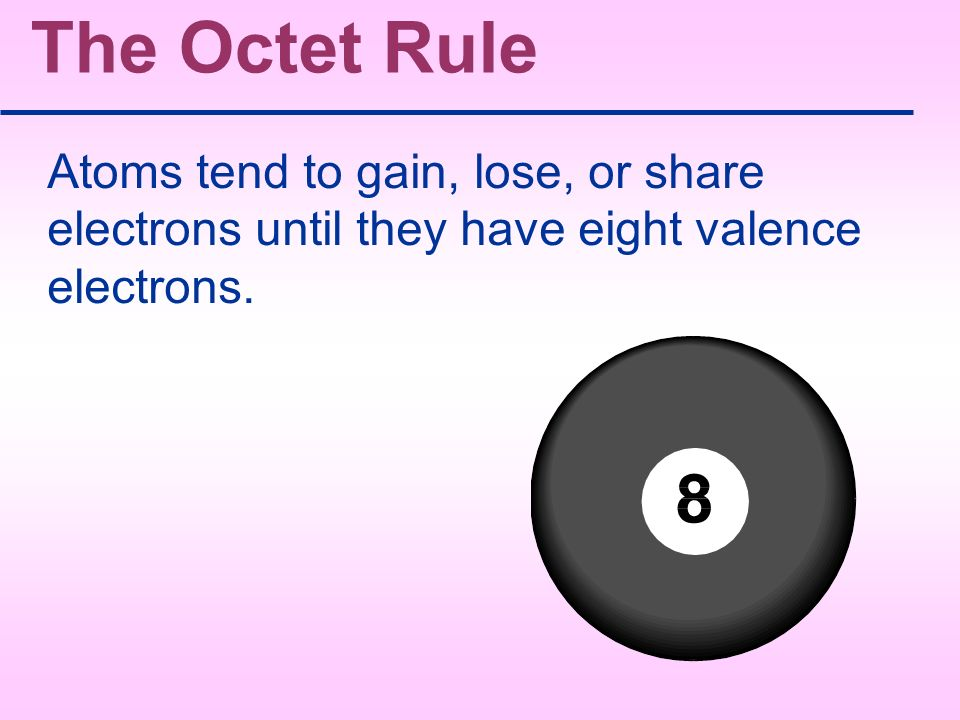 The Octet Rule Atoms tend to gain, lose, or share electrons until they have eight valence electrons.