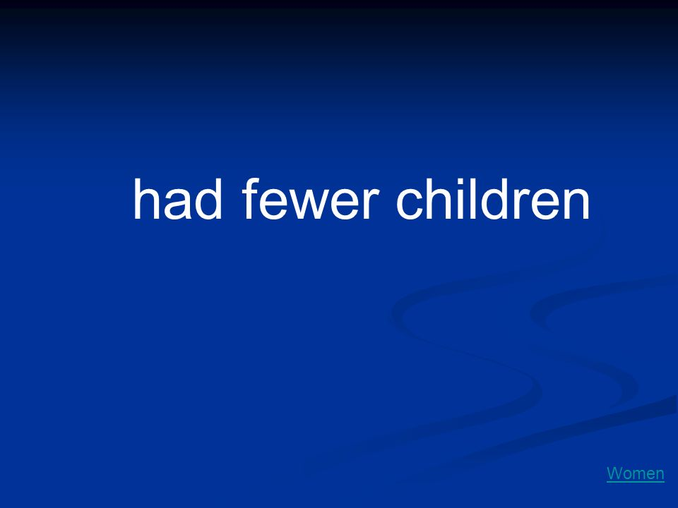 had fewer children Women