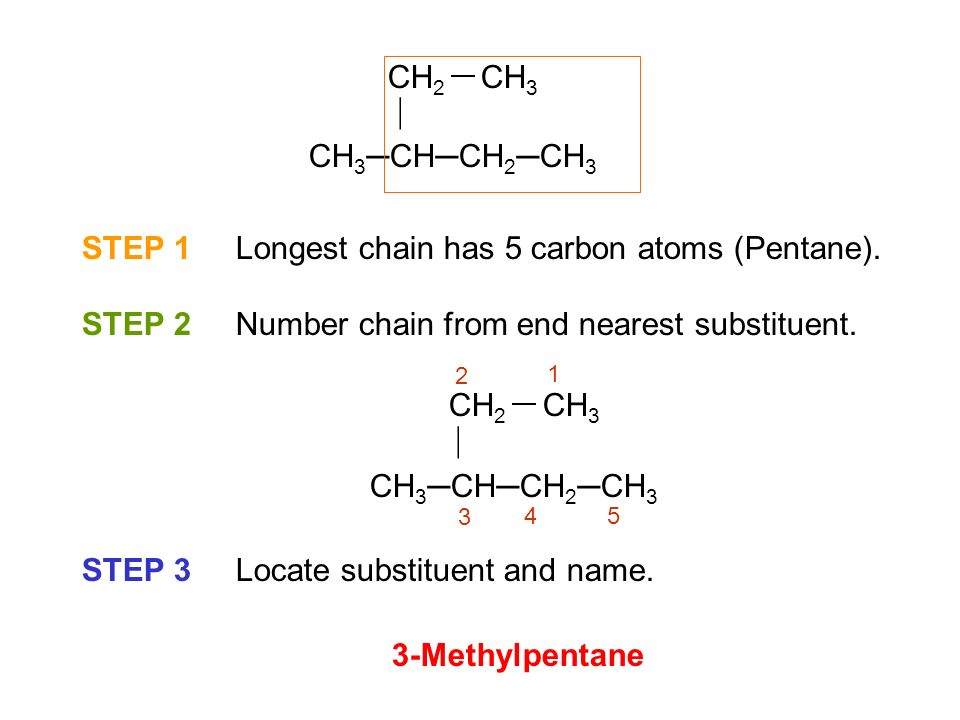 STEP 1 Longest chain has 5 carbon atoms (Pentane).