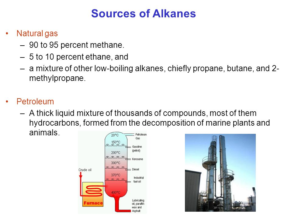 Sources of Alkanes Natural gas 90 to 95 percent methane.