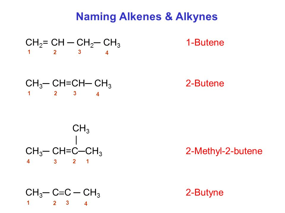 Naming Alkenes & Alkynes