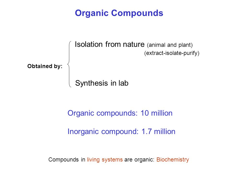 Organic Compounds Isolation from nature (animal and plant)
