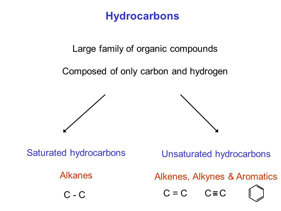 Hydrocarbons Large family of organic compounds