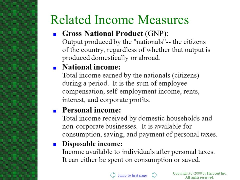 Related Income Measures