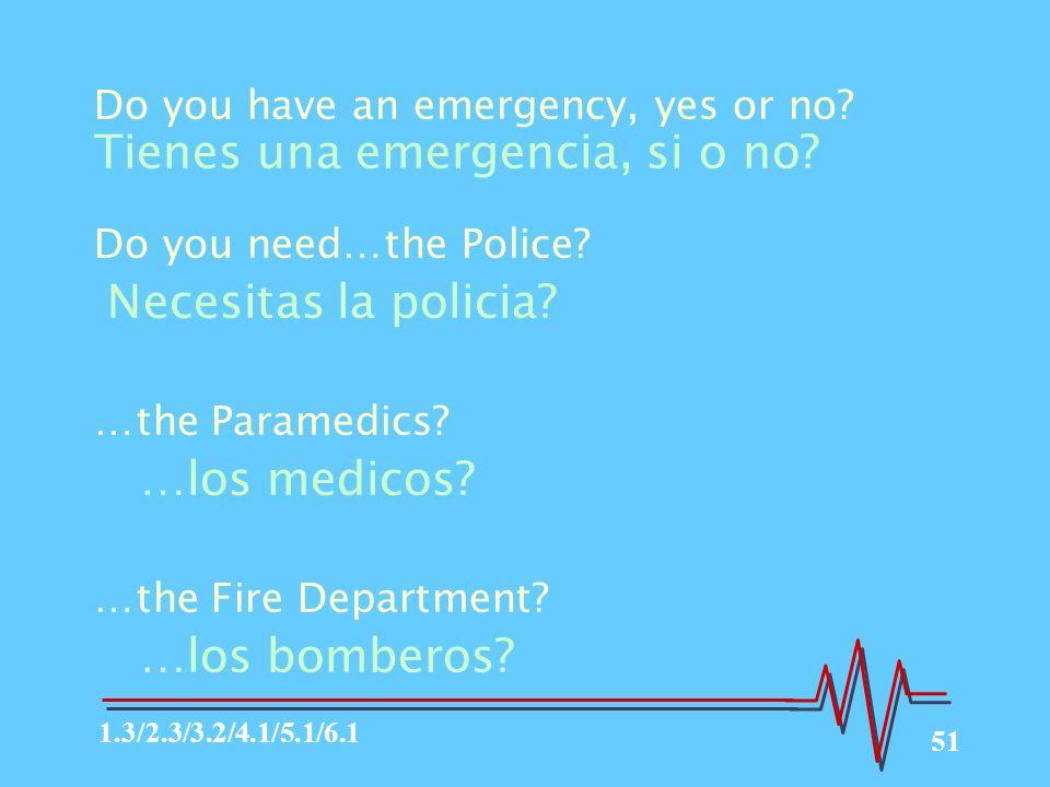 Spanish for Telecommunicators - ppt download