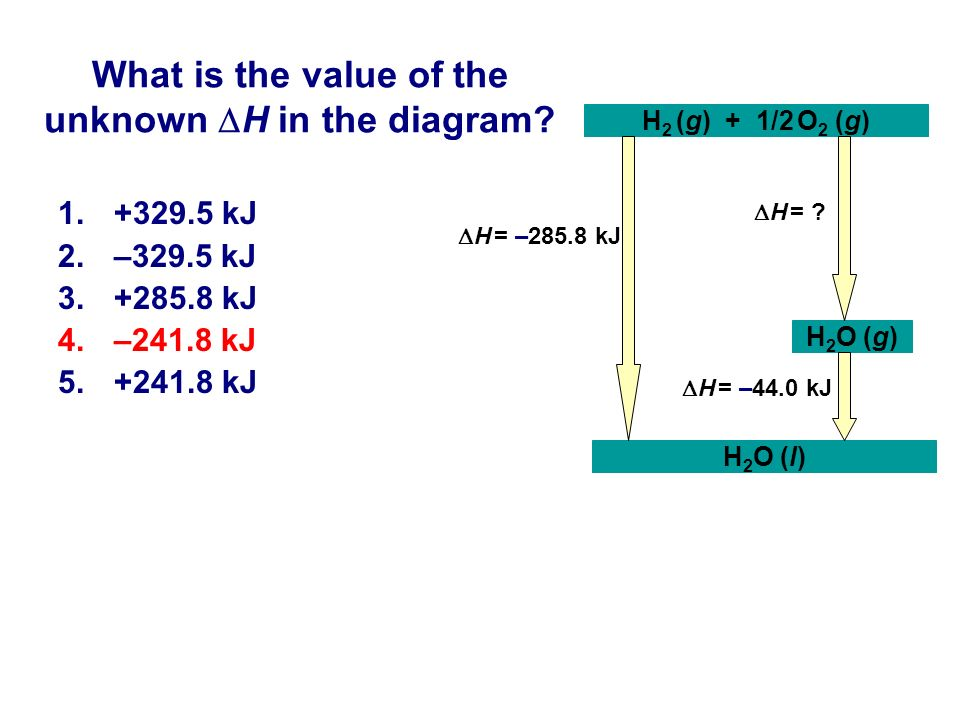 What is the value of the unknown DH in the diagram