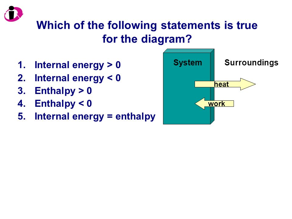 Which of the following statements is true for the diagram
