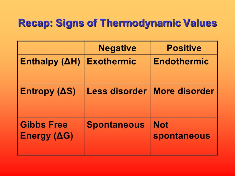 Recap: Signs of Thermodynamic Values
