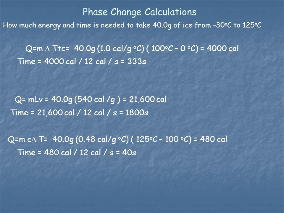 Phase Change Calculations
