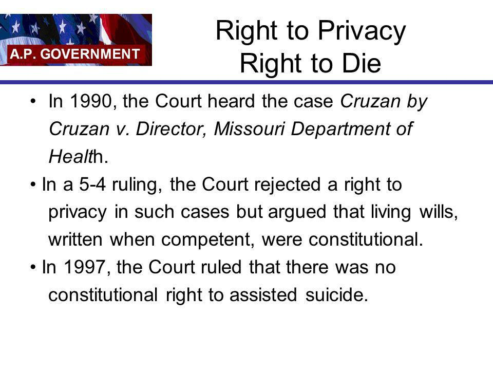 Right to Privacy Right to Die