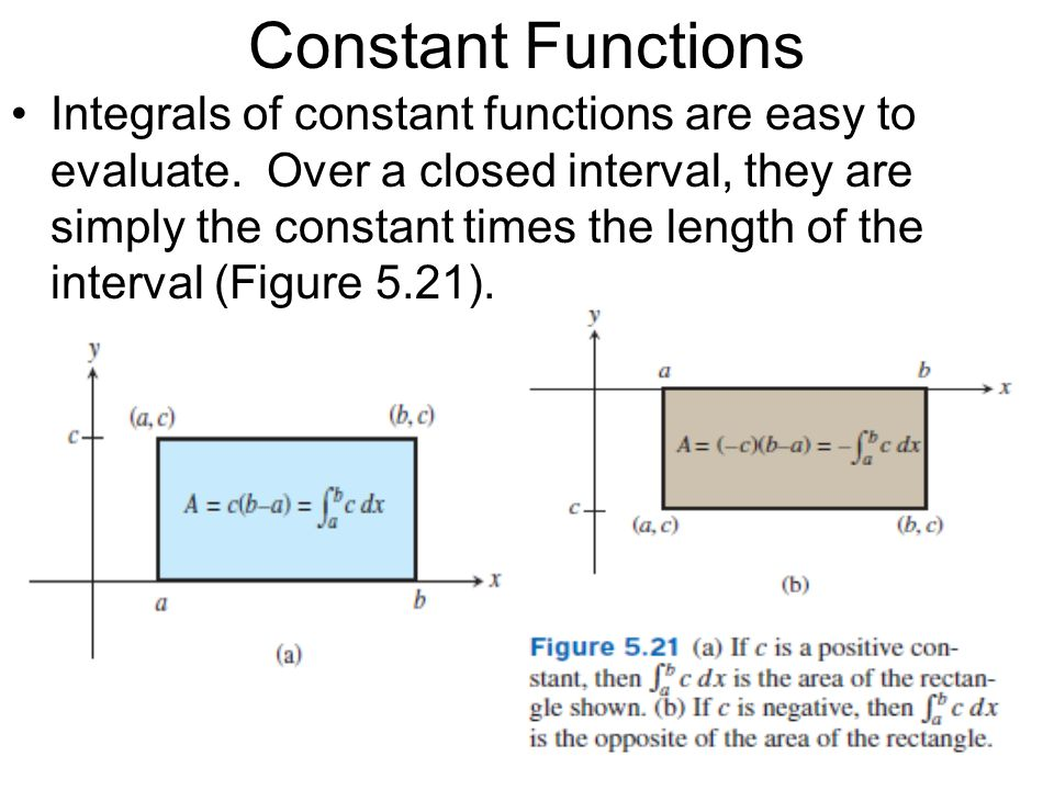 Constant Functions