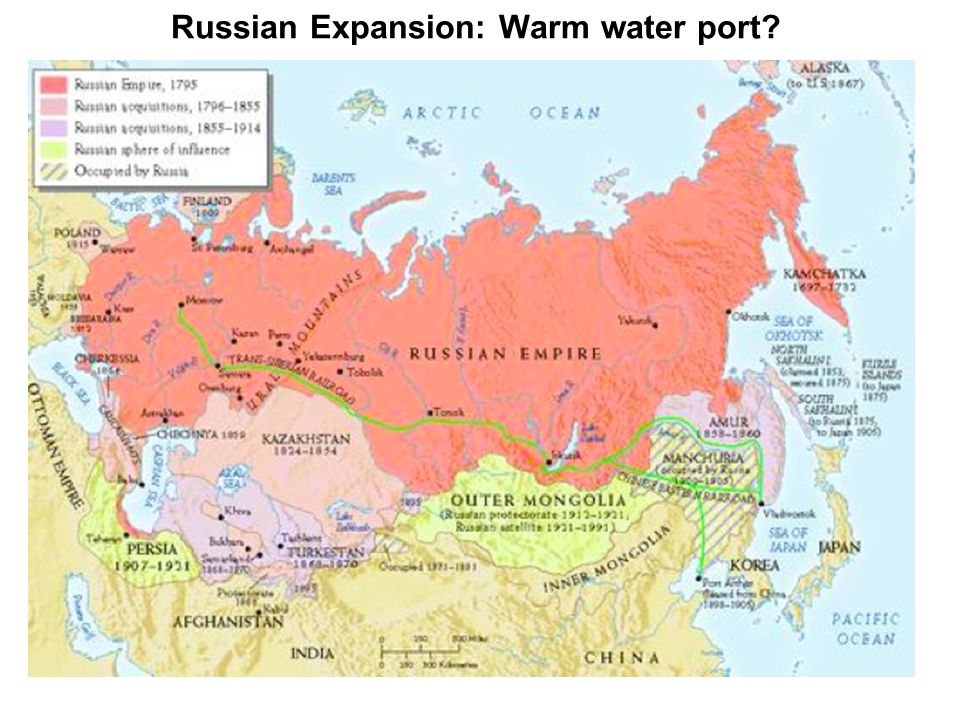 Russian Expansion: Warm water port