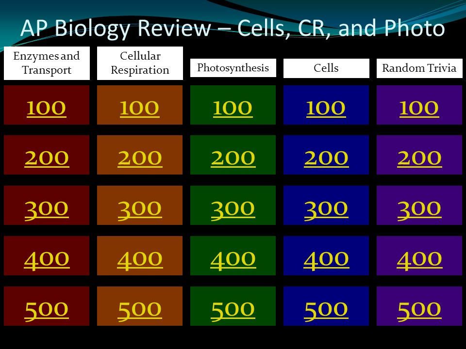 AP Biology Review – Cells, CR, and Photo