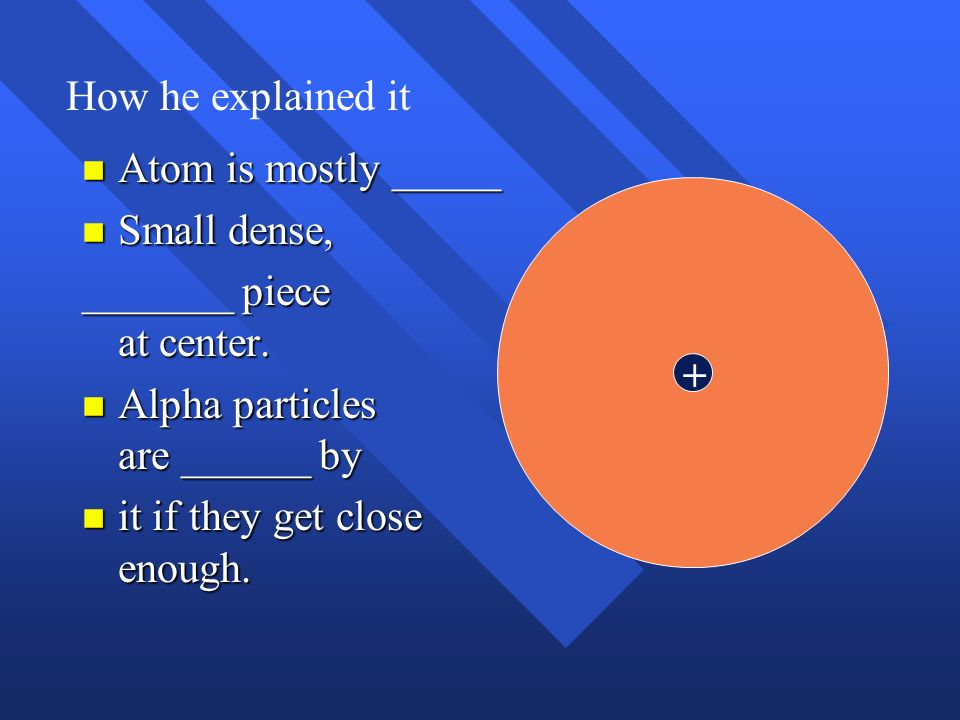 How he explained it Atom is mostly _____. Small dense, _______ piece at center. Alpha particles are ______ by.