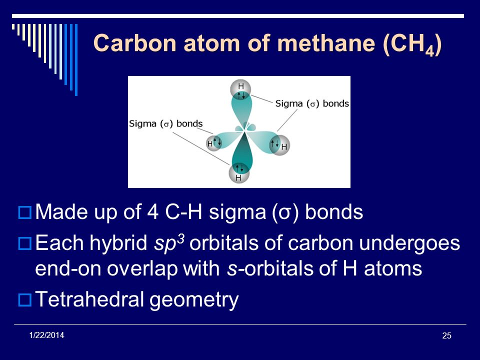 Carbon atom of methane (CH4)