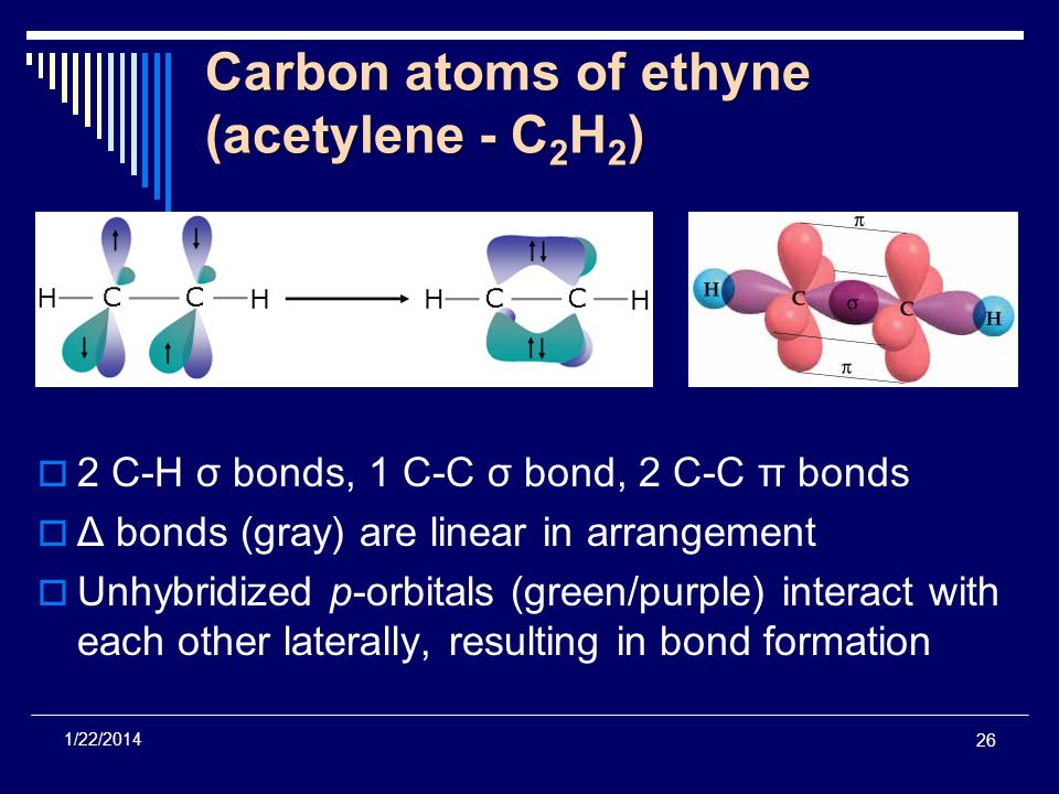 Carbon atoms of ethyne (acetylene - C2H2)