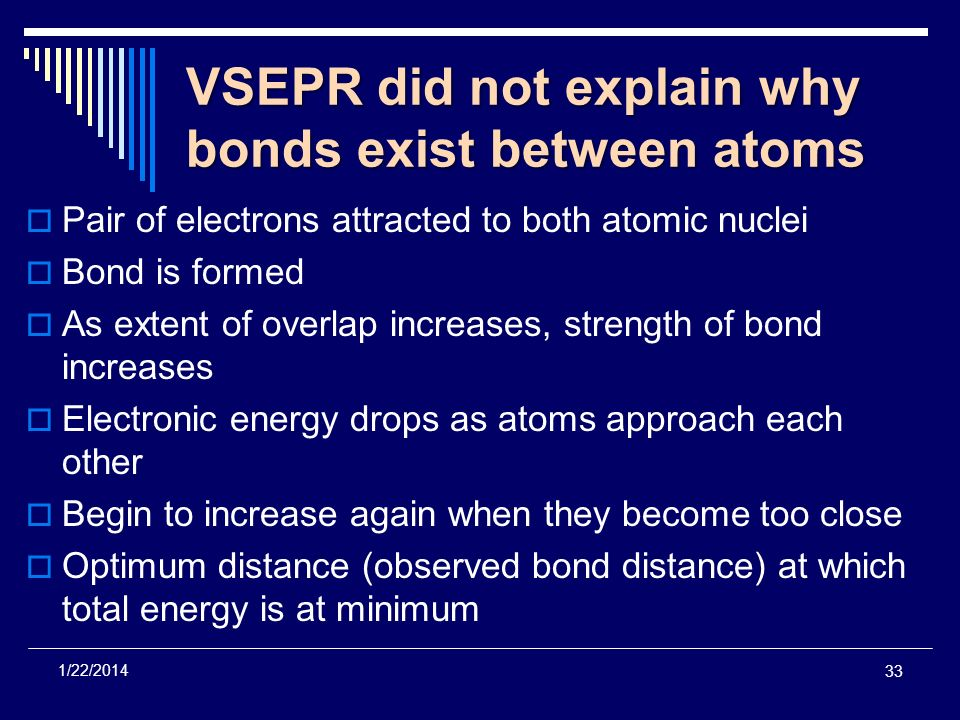 VSEPR did not explain why bonds exist between atoms