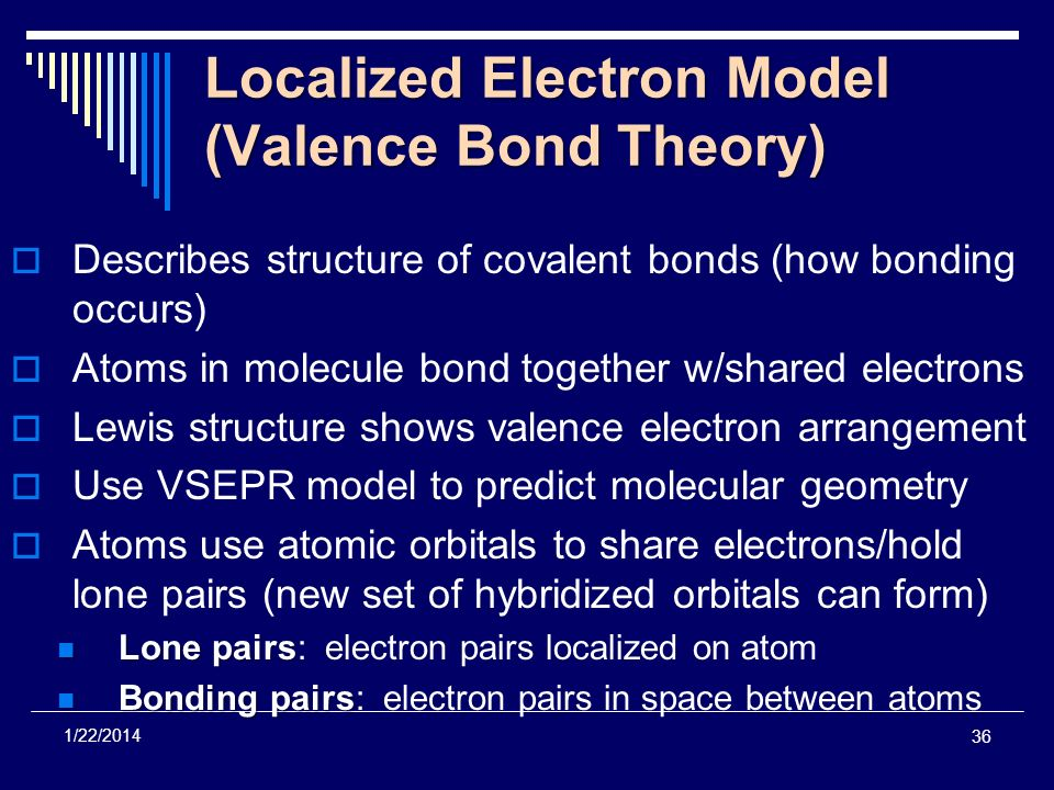 Localized Electron Model (Valence Bond Theory)