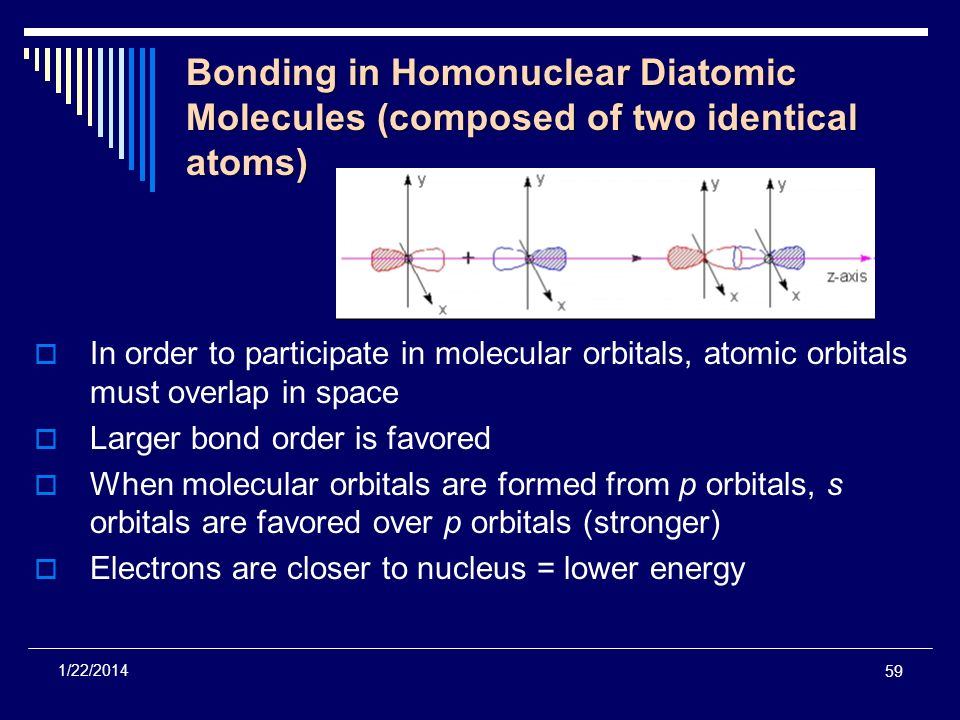 Bonding in Homonuclear Diatomic Molecules (composed of two identical atoms)
