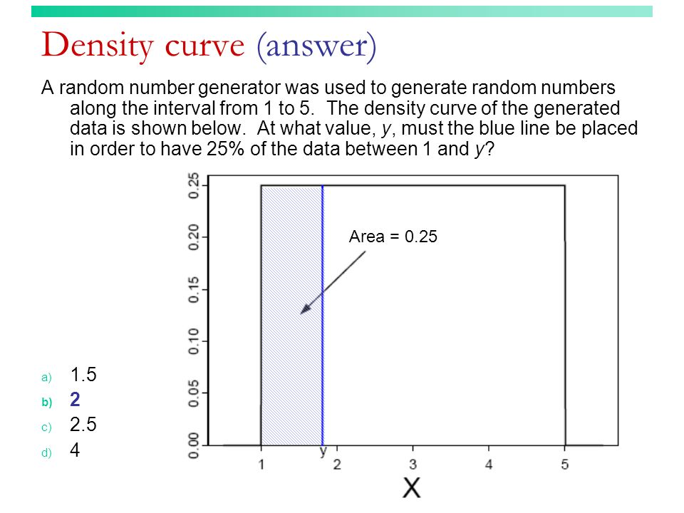 Density curve (answer)